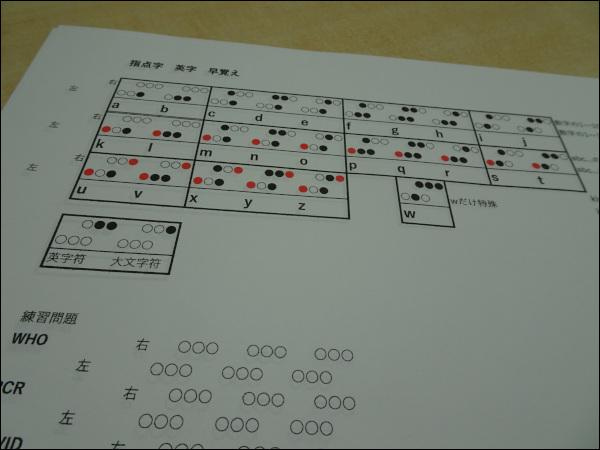 点字のアルファベット表